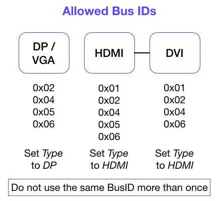 BusIDs with VGA(14).png