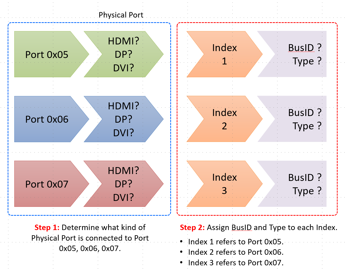 Port to Index Mapping(1).png